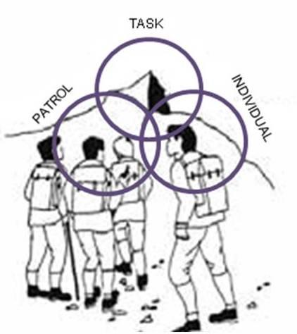patrol-activity-workshop